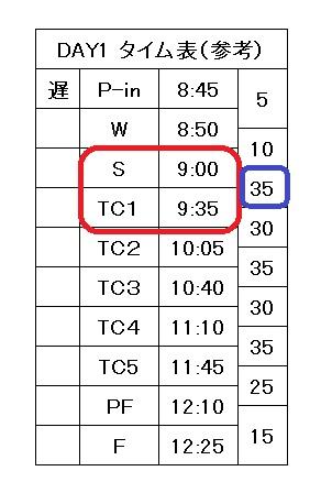 tc1%e5%8c%ba%e9%96%93%e3%82%bf%e3%82%a4%e3%83%a0
